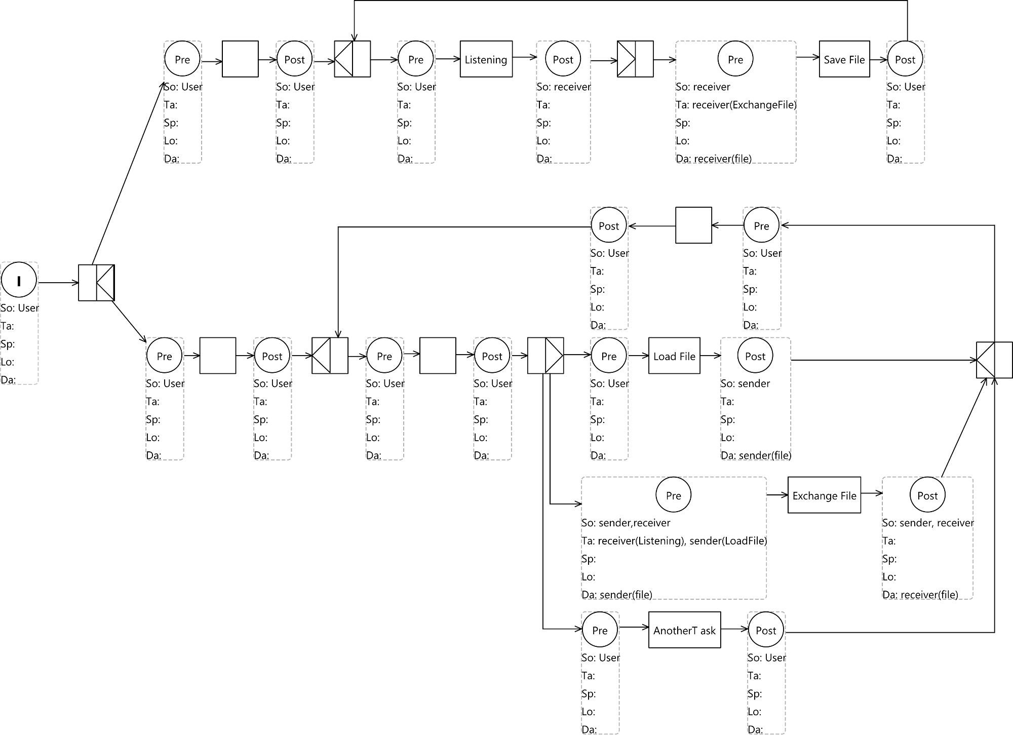 Task Expression Sample